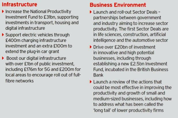 Industrial Strategy Graphic