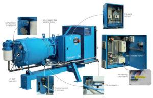 Hydrovane Gas Compressor