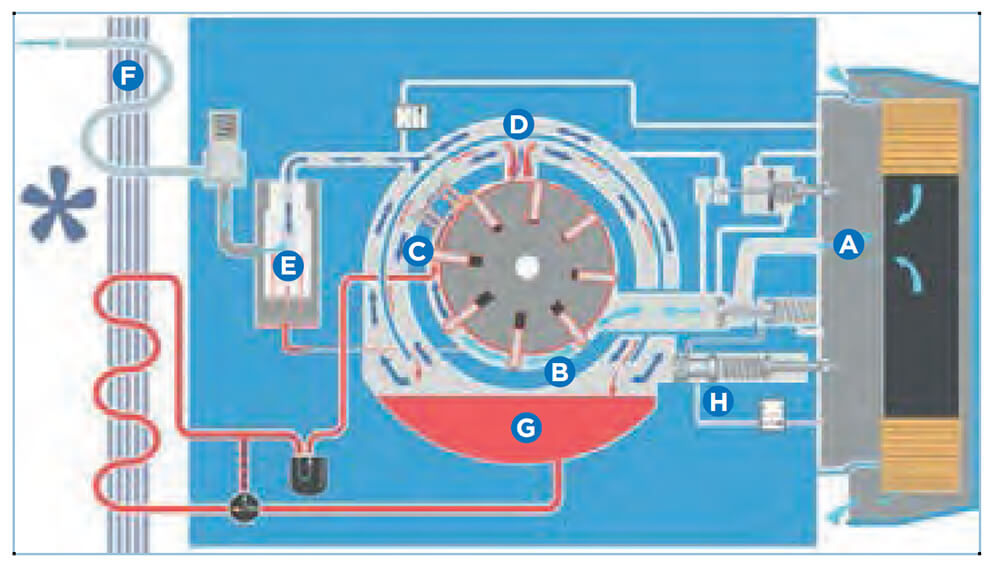 Hydrovane Gas Compressor Principle